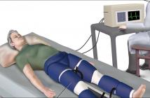 Enhanced External Counterpulsation (EECP) Therapy